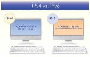 「世界 IPv6 啟動」進一步提升業界應用與公眾認知